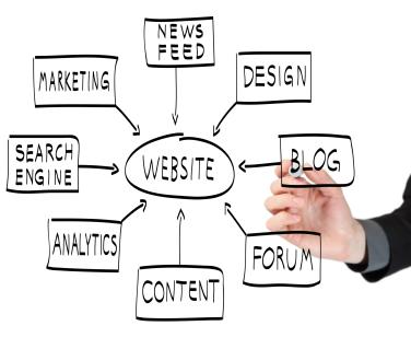 pentingnya internet / online marketing bagi sebuah website